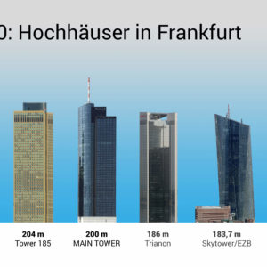 Vergleich der Türme - Frankfurt Wolkenkratzer