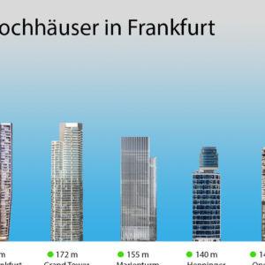 Die höchsten neuen Hochhäuser in einer Übersicht