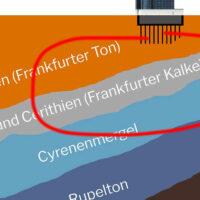 Was sind die Frankfurter Kalke?